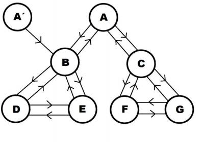 link building enlace externo a categoría