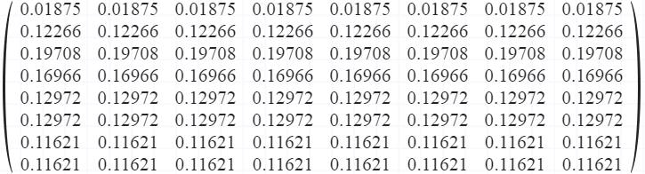 aplicando damping factor a enlace a categoría